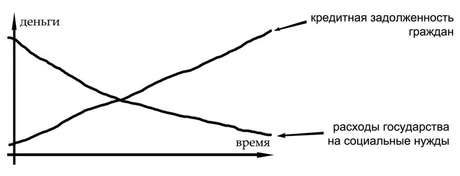 Политэкономия как точная наука. Выпуск 9